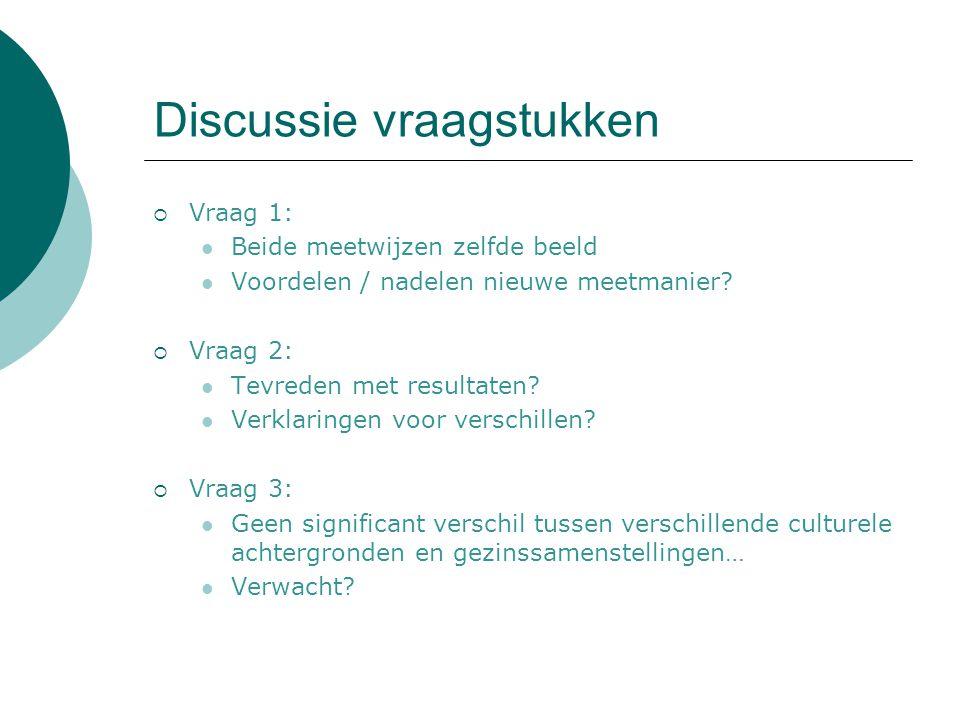 Discussie vraagstukken  Vraag 1: Beide meetwijzen zelfde beeld Voordelen / nadelen nieuwe meetmanier?  Vraag 2: Tevreden met resultaten? Verklaringe