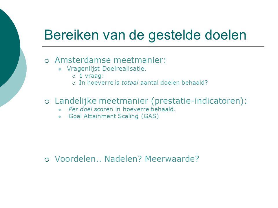 Bereiken van de gestelde doelen  Amsterdamse meetmanier: Vragenlijst Doelrealisatie.  1 vraag:  In hoeverre is totaal aantal doelen behaald?  Land