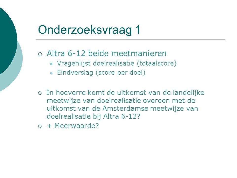 Onderzoeksvraag 1  Altra 6-12 beide meetmanieren Vragenlijst doelrealisatie (totaalscore) Eindverslag (score per doel)  In hoeverre komt de uitkomst