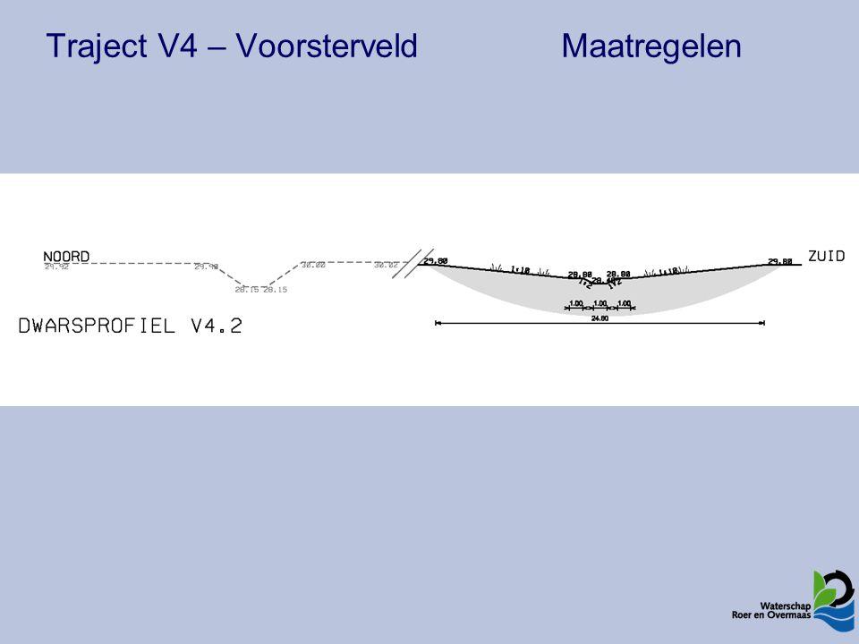 Traject V4 – VoorsterveldMaatregelen