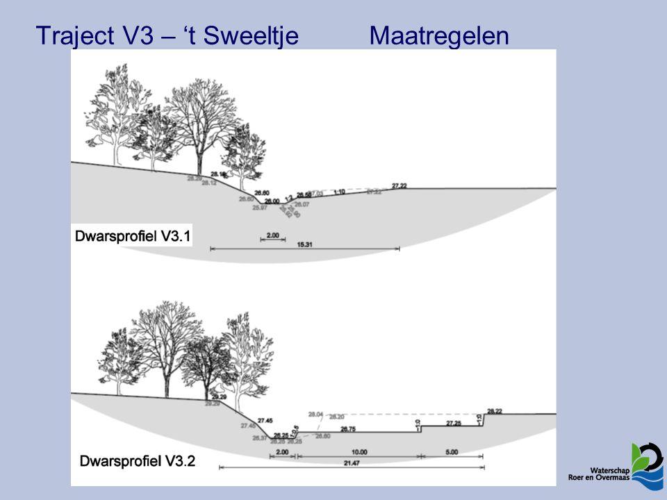 Traject V3 – 't SweeltjeMaatregelen