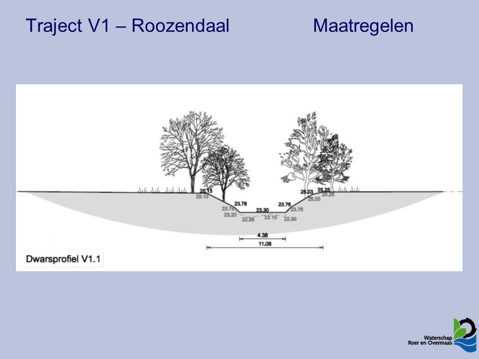 Traject V1 – RoozendaalMaatregelen