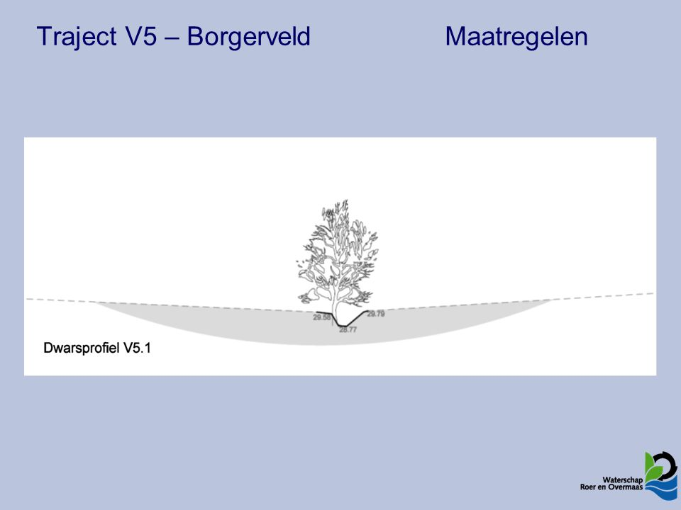 Traject V5 – Borgerveld huidige situatie