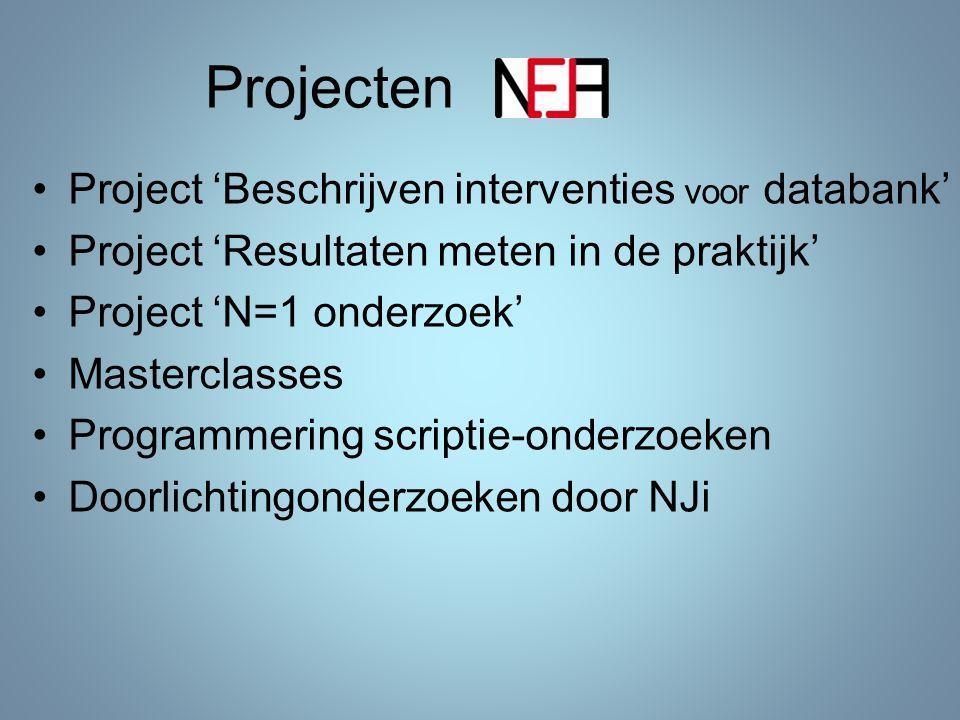 Projecten Project 'Beschrijven interventies voor databank' Project 'Resultaten meten in de praktijk' Project 'N=1 onderzoek' Masterclasses Programmeri