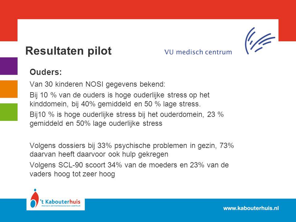 Resultaten pilot Ouders: Van 30 kinderen NOSI gegevens bekend: Bij 10 % van de ouders is hoge ouderlijke stress op het kinddomein, bij 40% gemiddeld e