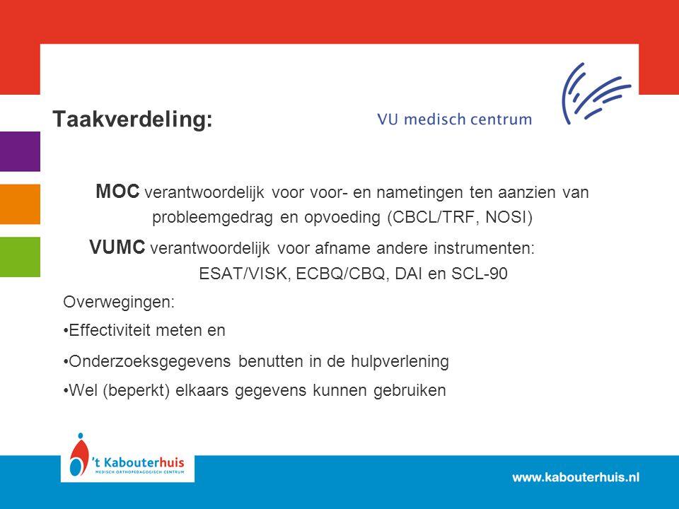 Taakverdeling: MOC verantwoordelijk voor voor- en nametingen ten aanzien van probleemgedrag en opvoeding (CBCL/TRF, NOSI) VUMC verantwoordelijk voor a