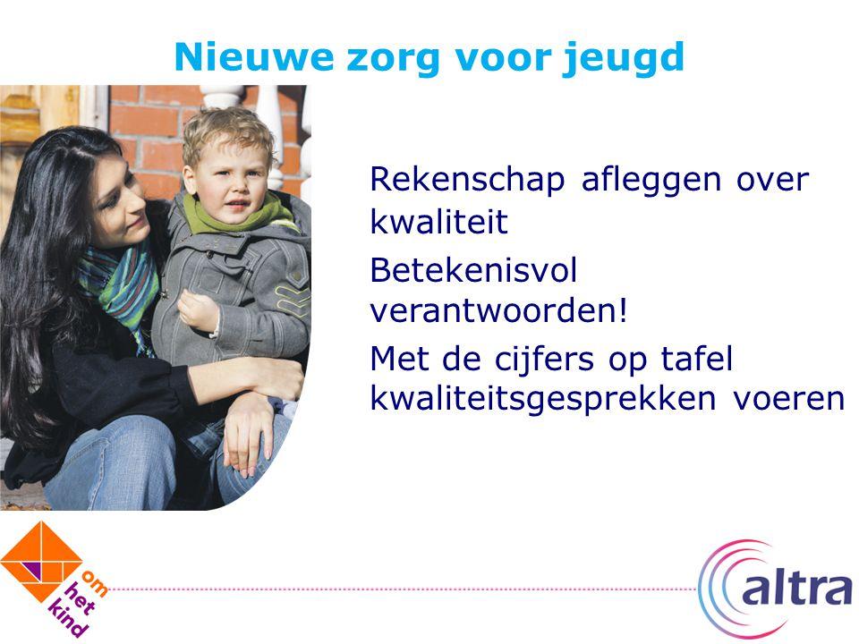 Nieuwe zorg voor jeugd Rekenschap afleggen over kwaliteit Betekenisvol verantwoorden! Met de cijfers op tafel kwaliteitsgesprekken voeren