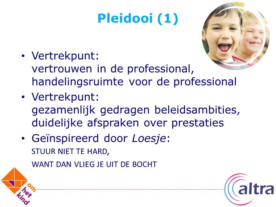Pleidooi (1) Vertrekpunt: vertrouwen in de professional, handelingsruimte voor de professional Vertrekpunt: gezamenlijk gedragen beleidsambities, duid