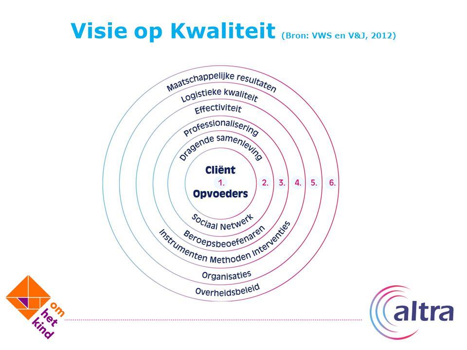 Visie op Kwaliteit (Bron: VWS en V&J, 2012)