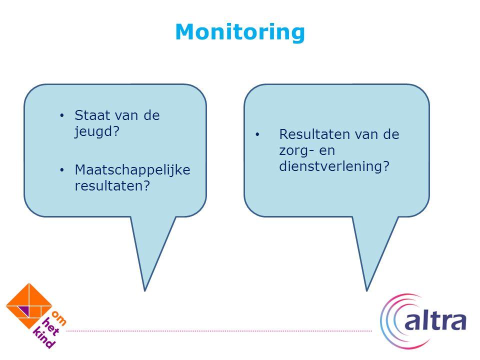 Monitoring Staat van de jeugd? Maatschappelijke resultaten? Resultaten van de zorg- en dienstverlening?