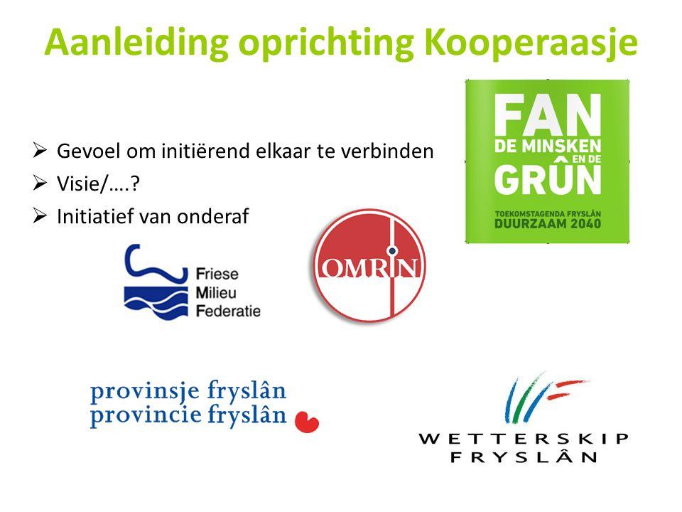 Aanleiding oprichting Kooperaasje  Gevoel om initiërend elkaar te verbinden  Visie/…..