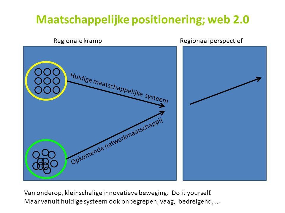 Maatschappelijke positionering; web 2.0 Regionale krampRegionaal perspectief Van onderop, kleinschalige innovatieve beweging.