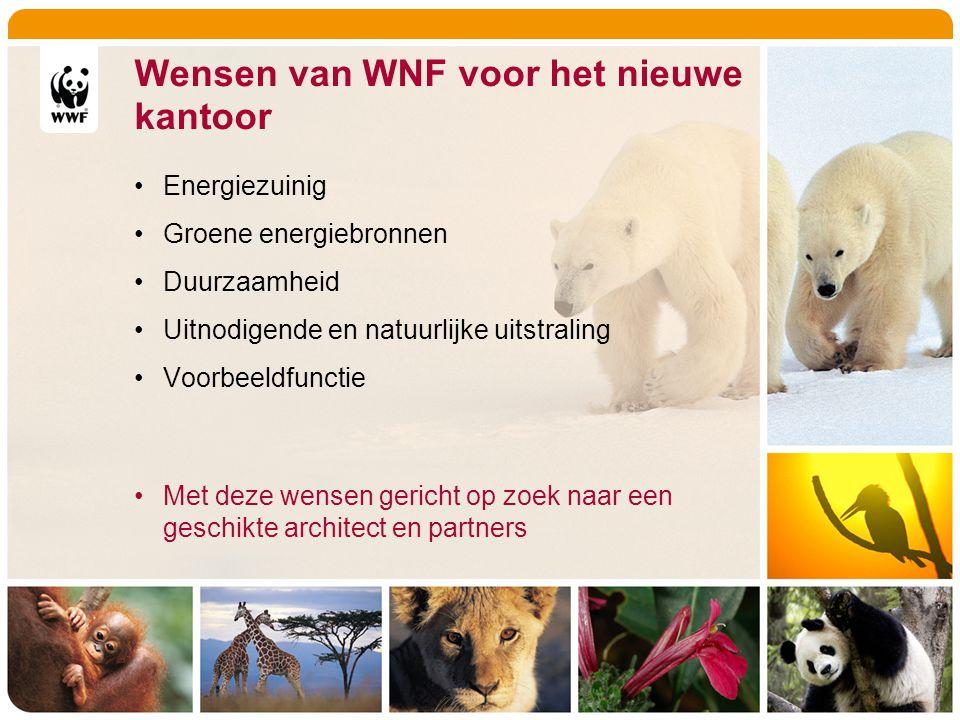 Duurzaam pand volop in gebruik Monitoren en leren van energie installaties Inspirerend educatiemiddel Ontmoetingsplek WNF, WWF en partners Rondleidingen Diverse prijzen