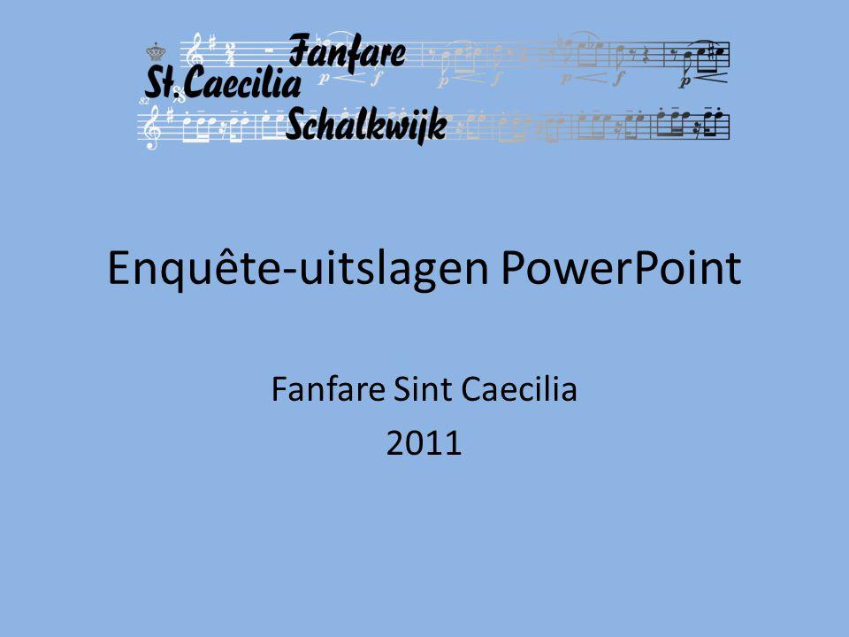 Enquête-uitslagen PowerPoint Fanfare Sint Caecilia 2011