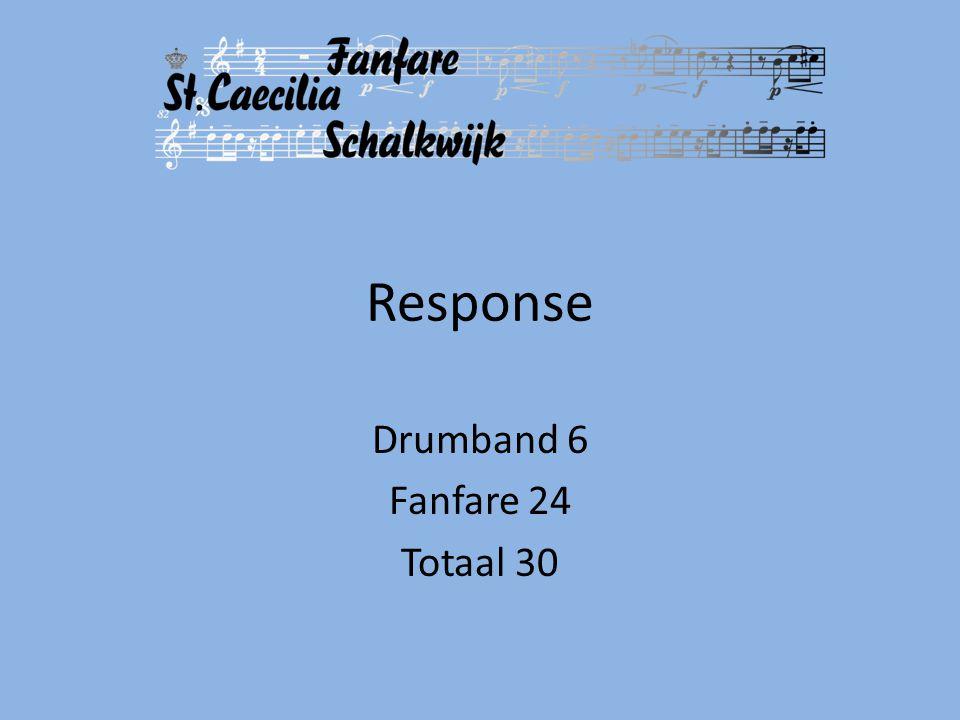 Response Drumband 6 Fanfare 24 Totaal 30