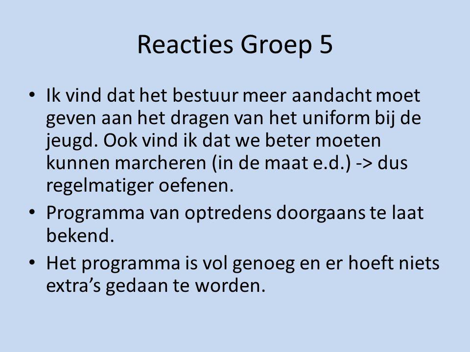 Reacties Groep 5 Ik vind dat het bestuur meer aandacht moet geven aan het dragen van het uniform bij de jeugd.