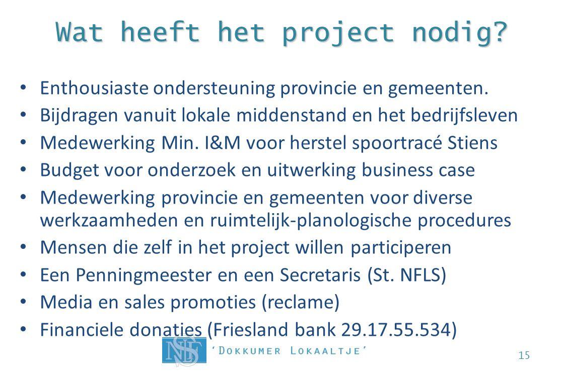 Wat heeft het project nodig? Enthousiaste ondersteuning provincie en gemeenten. Bijdragen vanuit lokale middenstand en het bedrijfsleven Medewerking M