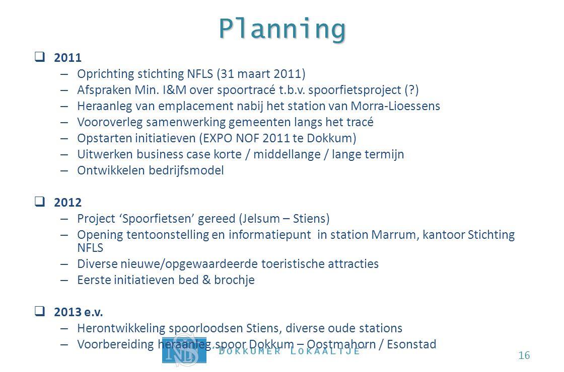 Planning  2011 – Oprichting stichting NFLS (31 maart 2011) – Afspraken Min. I&M over spoortracé t.b.v. spoorfietsproject (?) – Heraanleg van emplacem