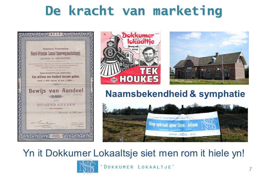 De kracht van marketing 7 Yn it Dokkumer Lokaaltsje siet men rom it hiele yn! Naamsbekendheid & symphatie