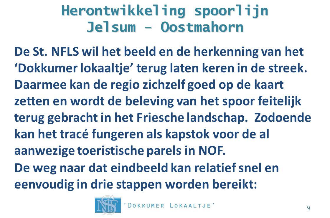 Herontwikkeling spoorlijn Jelsum – Oostmahorn 9 De St. NFLS wil het beeld en de herkenning van het 'Dokkumer lokaaltje' terug laten keren in de streek