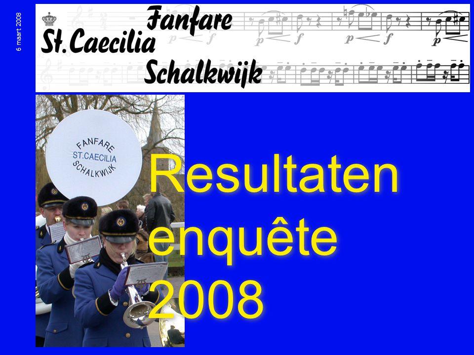 6 maart 2008 Resultaten enquête 2008