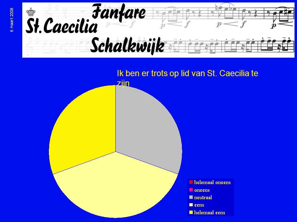 6 maart 2008 Ik ben er trots op lid van St. Caecilia te zijn