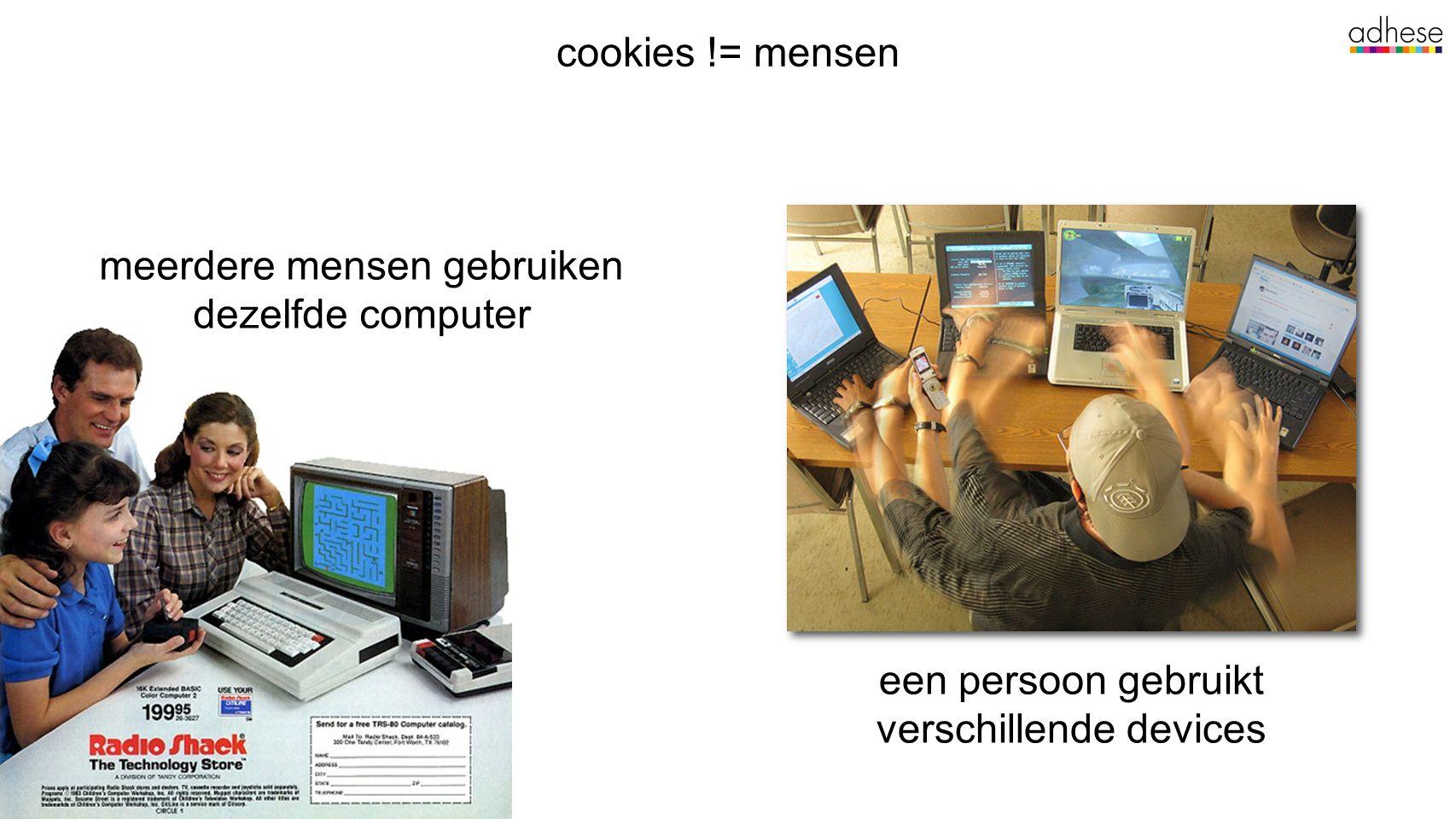 cookies != mensen meerdere mensen gebruiken dezelfde computer een persoon gebruikt verschillende devices