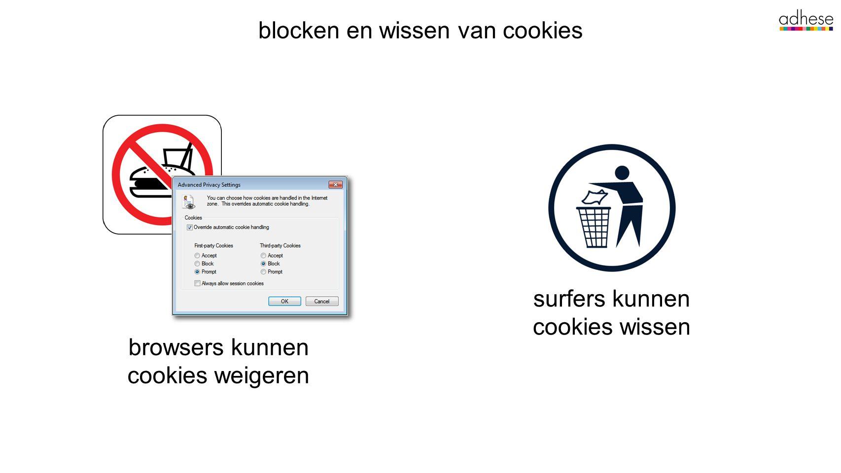alternatieven - fingerprinting http://panopticlick.eff.org