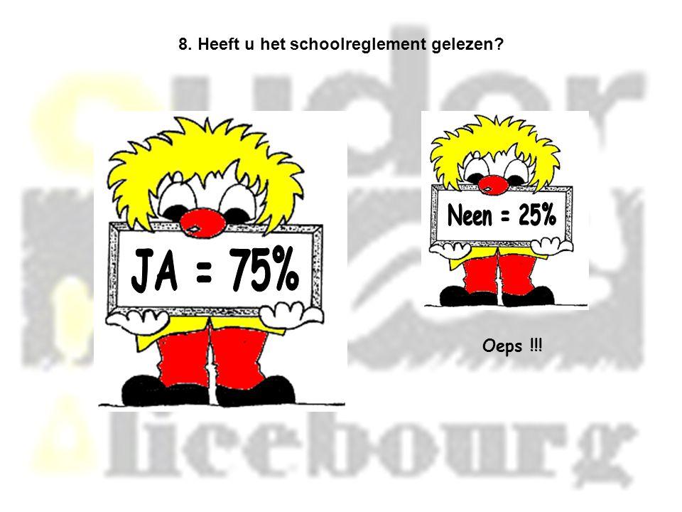 8. Heeft u het schoolreglement gelezen? Oeps !!!