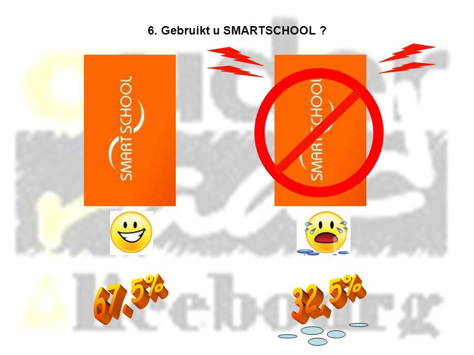 6. Gebruikt u SMARTSCHOOL ?