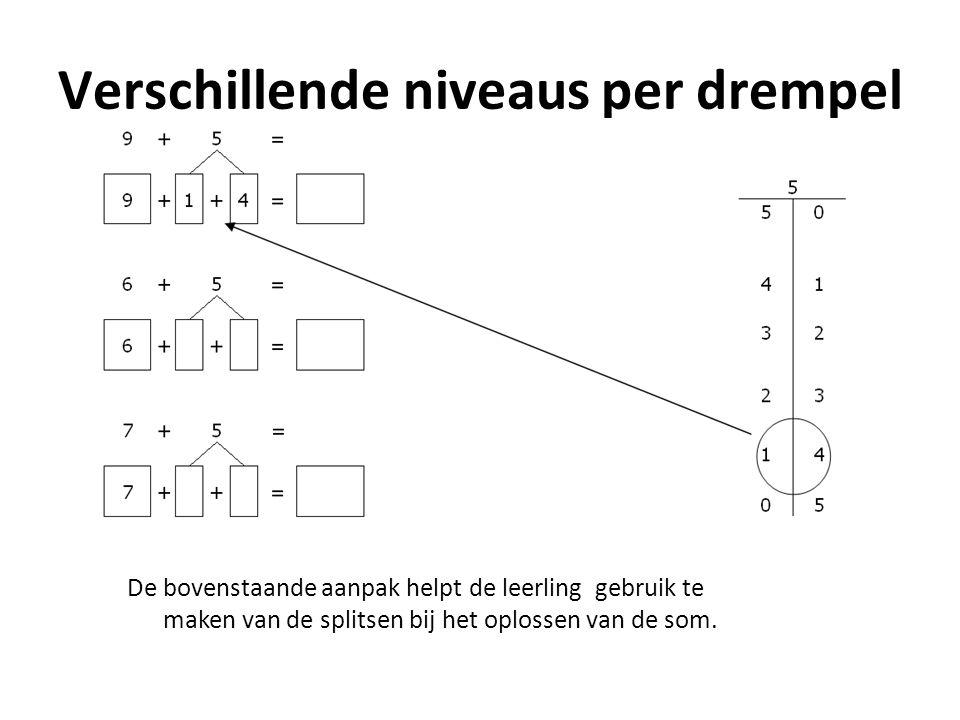 Verschillende niveaus per drempel De bovenstaande aanpak helpt de leerling gebruik te maken van de splitsen bij het oplossen van de som.