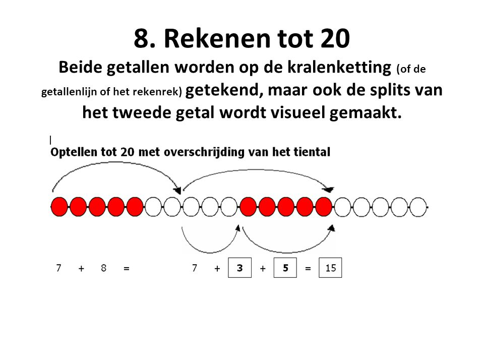 8. Rekenen tot 20 Beide getallen worden op de kralenketting (of de getallenlijn of het rekenrek) getekend, maar ook de splits van het tweede getal wor