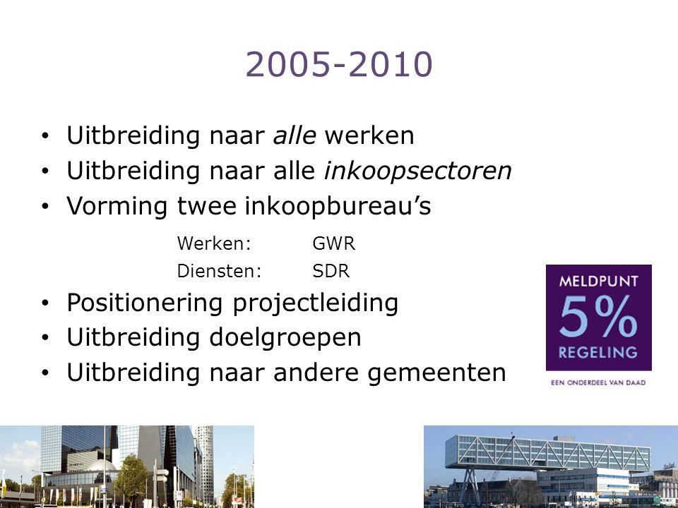 2005-2010 Uitbreiding naar alle werken Uitbreiding naar alle inkoopsectoren Vorming twee inkoopbureau's Werken: GWR Diensten: SDR Positionering projec