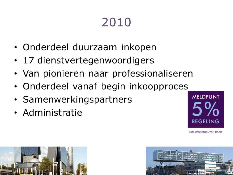2010 Onderdeel duurzaam inkopen 17 dienstvertegenwoordigers Van pionieren naar professionaliseren Onderdeel vanaf begin inkoopproces Samenwerkingspart