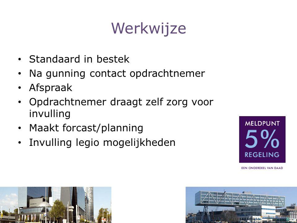 Werkwijze Standaard in bestek Na gunning contact opdrachtnemer Afspraak Opdrachtnemer draagt zelf zorg voor invulling Maakt forcast/planning Invulling