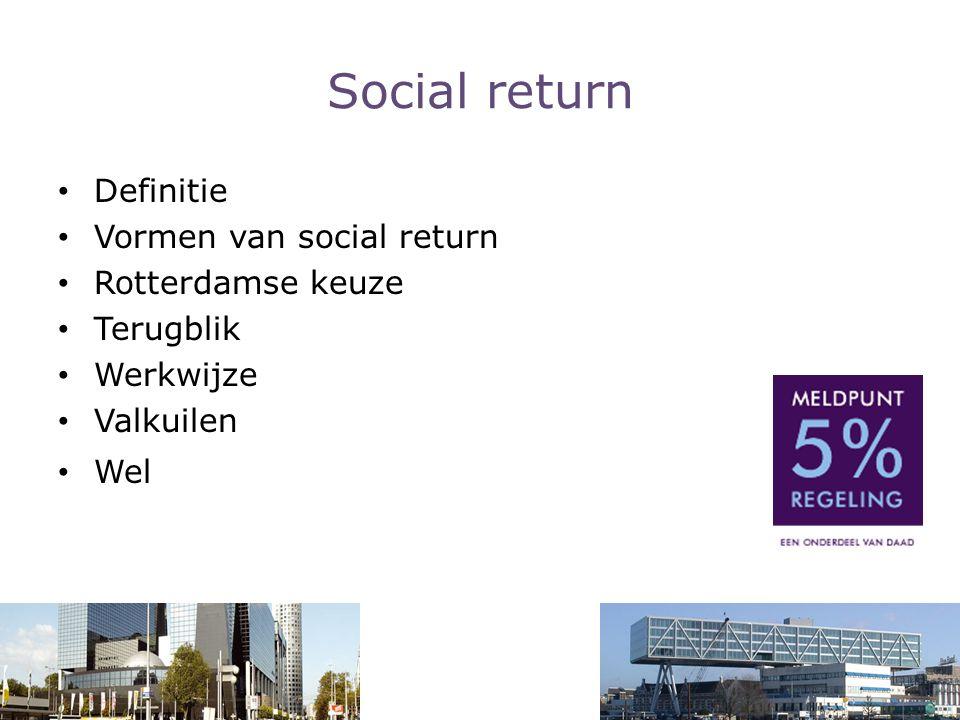 Social return Definitie Vormen van social return Rotterdamse keuze Terugblik Werkwijze Valkuilen Wel