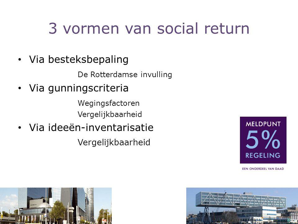 3 vormen van social return Via besteksbepaling De Rotterdamse invulling Via gunningscriteria Wegingsfactoren Vergelijkbaarheid Via ideeën-inventarisat