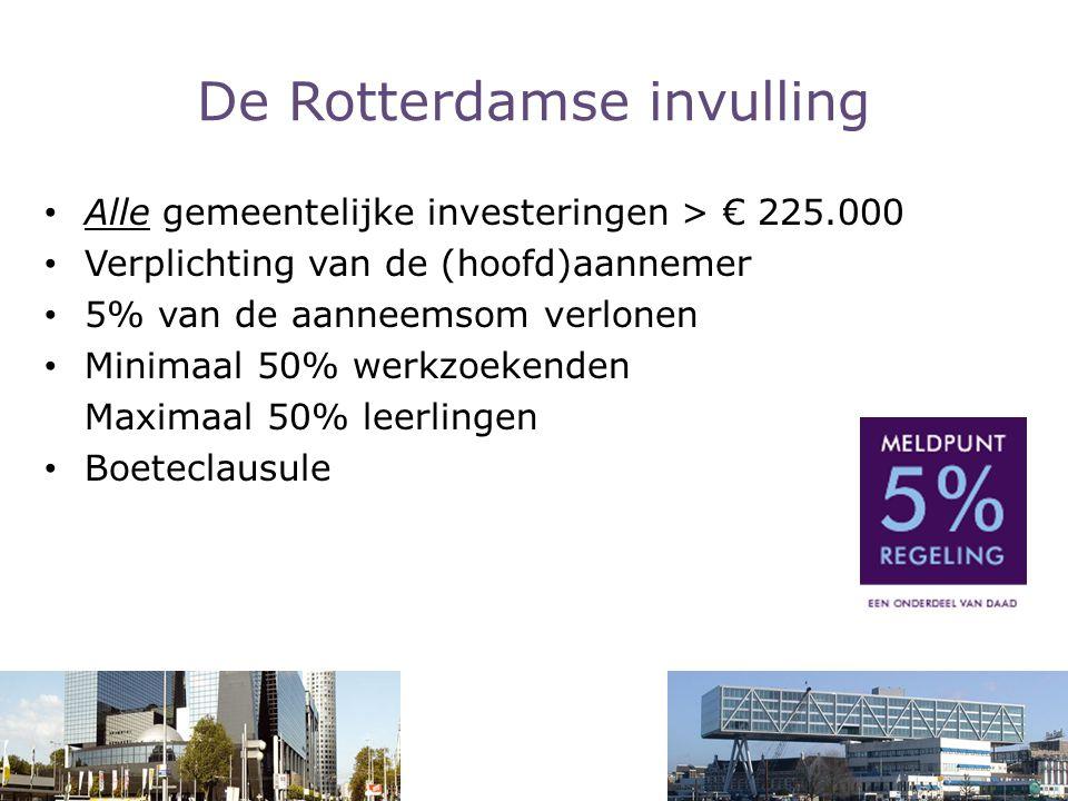 De Rotterdamse invulling Alle gemeentelijke investeringen > € 225.000 Verplichting van de (hoofd)aannemer 5% van de aanneemsom verlonen Minimaal 50% w
