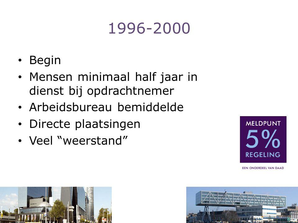 """1996-2000 Begin Mensen minimaal half jaar in dienst bij opdrachtnemer Arbeidsbureau bemiddelde Directe plaatsingen Veel """"weerstand"""""""