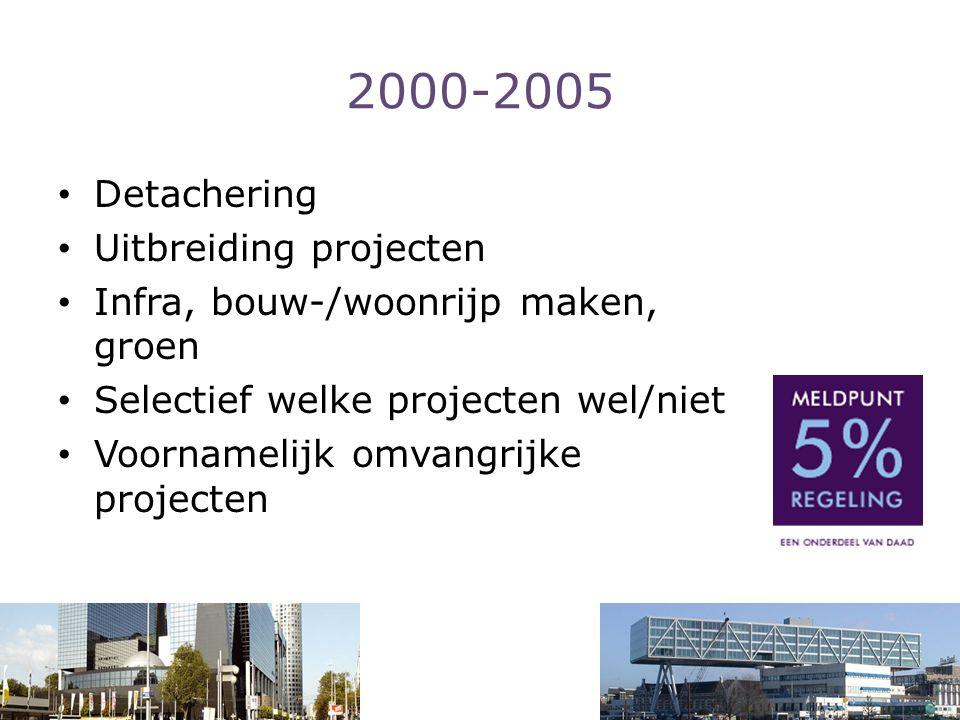 2000-2005 Detachering Uitbreiding projecten Infra, bouw-/woonrijp maken, groen Selectief welke projecten wel/niet Voornamelijk omvangrijke projecten