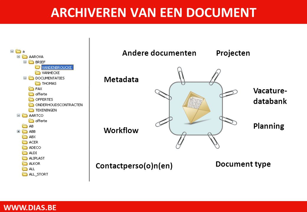 WWW.DIAS.BE Andere documentenProjecten Contactperso(o)n(en) Vacature- databank Document type Metadata Planning Workflow ARCHIVEREN VAN EEN DOCUMENT