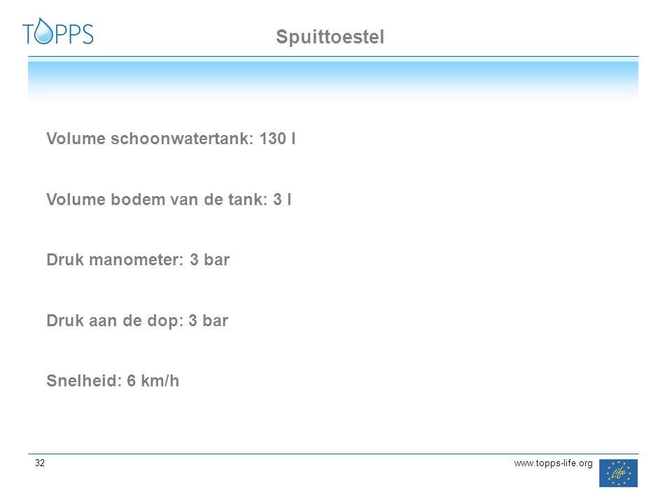 32 www.topps-life.org Spuittoestel Volume schoonwatertank: 130 l Volume bodem van de tank: 3 l Druk manometer: 3 bar Druk aan de dop: 3 bar Snelheid: