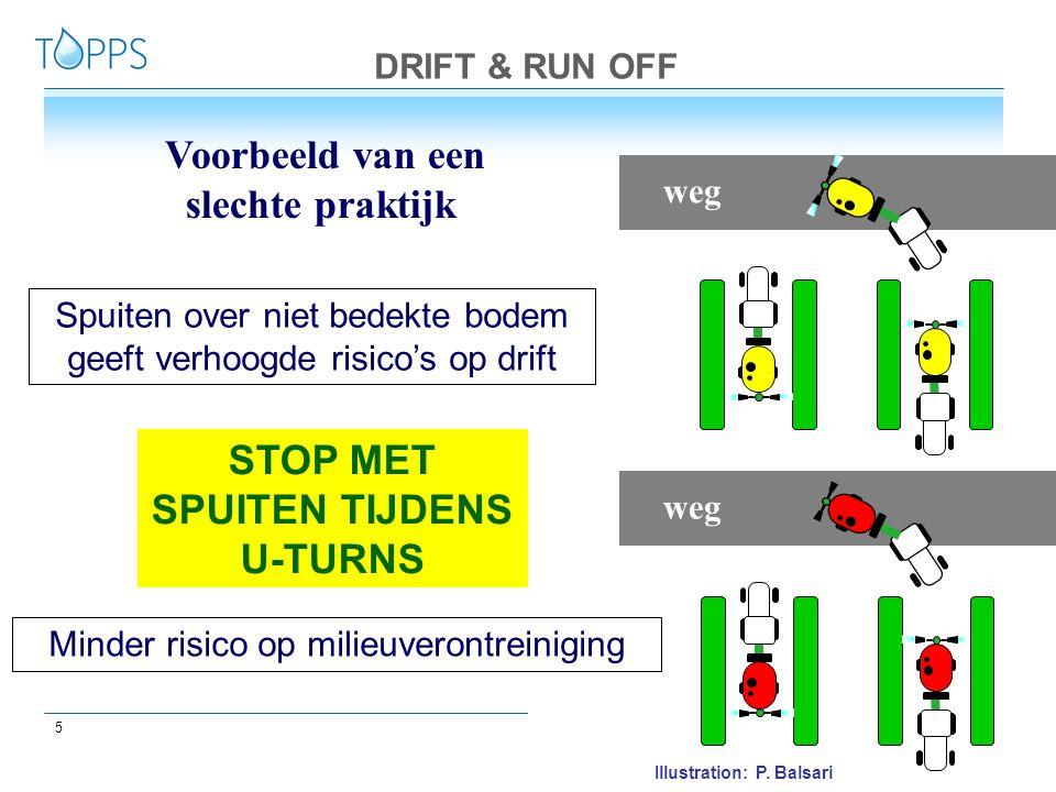 55 5www.topps-life.org DRIFT & RUN OFF Voorbeeld van een slechte praktijk Spuiten over niet bedekte bodem geeft verhoogde risico's op drift STOP MET S