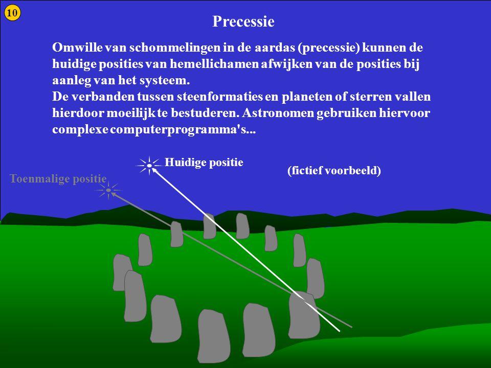 Precessie 1 Omwille van schommelingen in de aardas (precessie) kunnen de huidige posities van hemellichamen afwijken van de posities bij aanleg van he