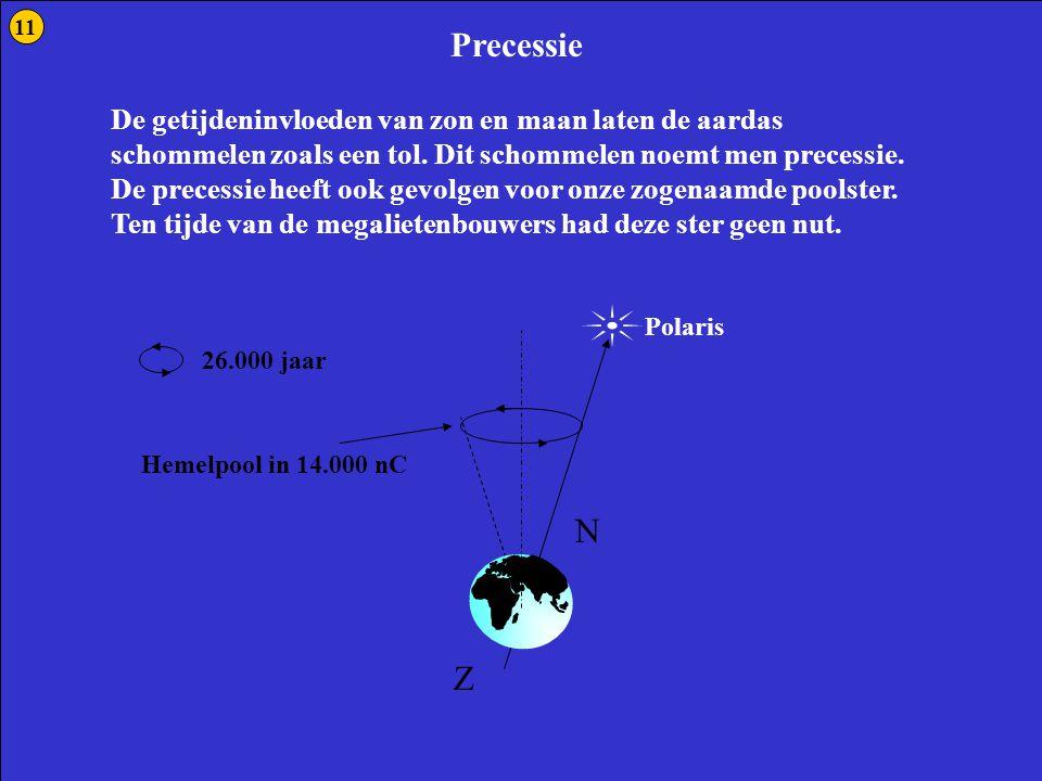 Precessie 2 De getijdeninvloeden van zon en maan laten de aardas schommelen zoals een tol. Dit schommelen noemt men precessie. De precessie heeft ook
