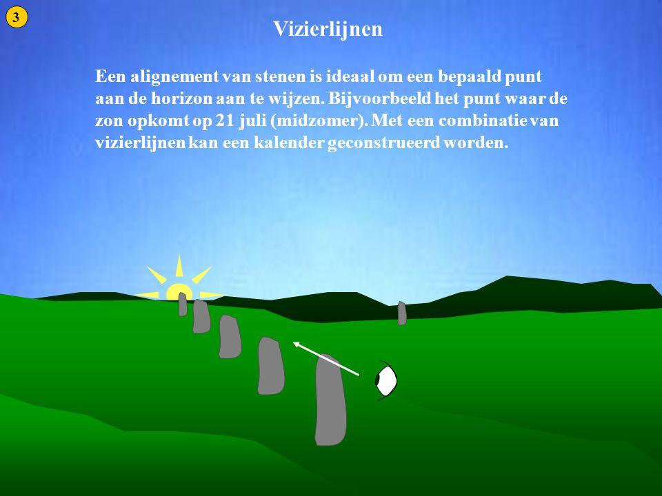 Vizierlijnen 1 Een alignement van stenen is ideaal om een bepaald punt aan de horizon aan te wijzen. Bijvoorbeeld het punt waar de zon opkomt op 21 ju