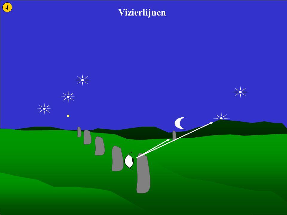 Vizierlijnen 2 Ook de bewegingen van de maan, planeten en sterren kunnen we op deze wijze te bestuderen… Ver van elkaar gelegen menhirs en opvallende