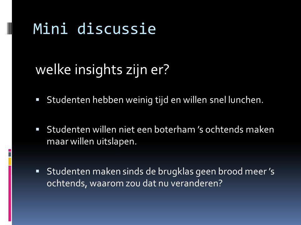 Mini discussie welke insights zijn er. Studenten hebben weinig tijd en willen snel lunchen.