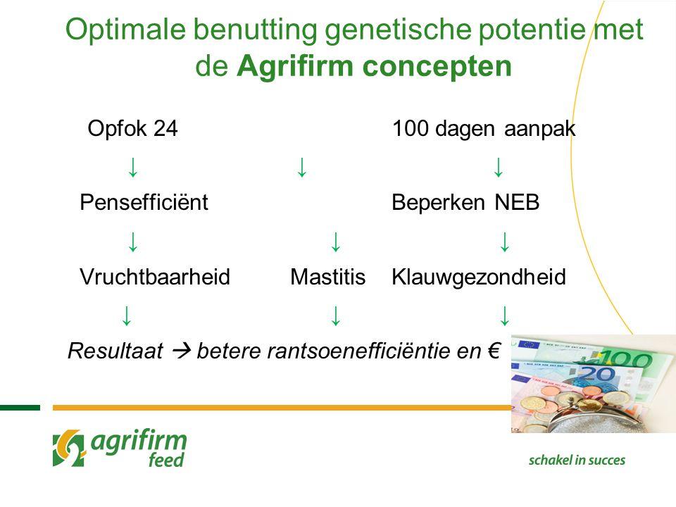 Optimale benutting genetische potentie met de Agrifirm concepten Opfok 24100 dagen aanpak ↓ ↓ ↓ PensefficiëntBeperken NEB ↓ ↓ ↓ VruchtbaarheidMastitis