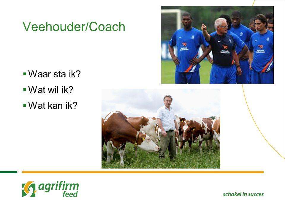 Veehouder/Coach  Waar sta ik?  Wat wil ik?  Wat kan ik?